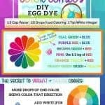 Easter Egg Coloring Mixing Chart, with tips on how to get the best colors with homemade egg dye for awesome DIY Easter Eggs at home!